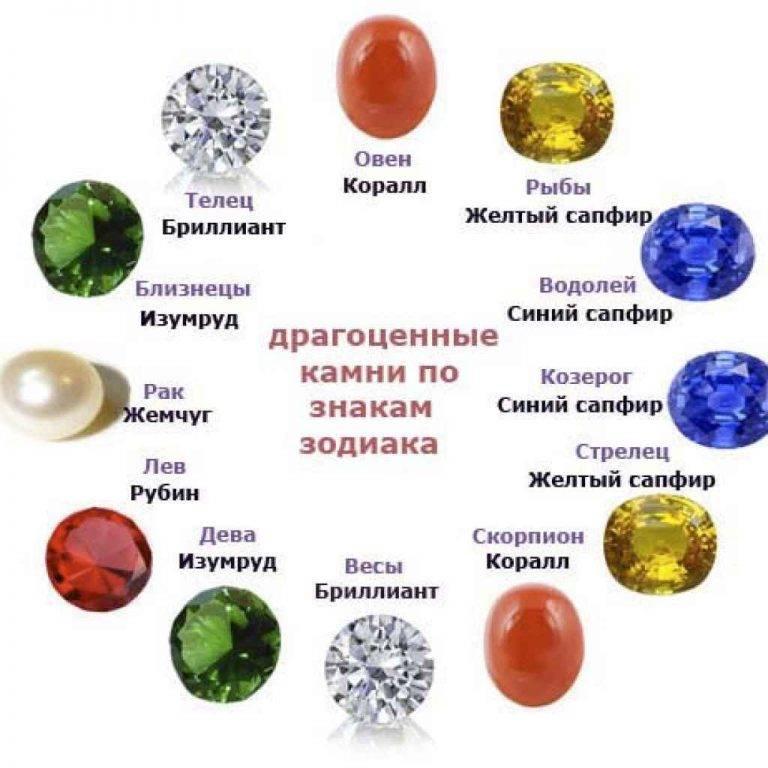 Какие камни подходят девам