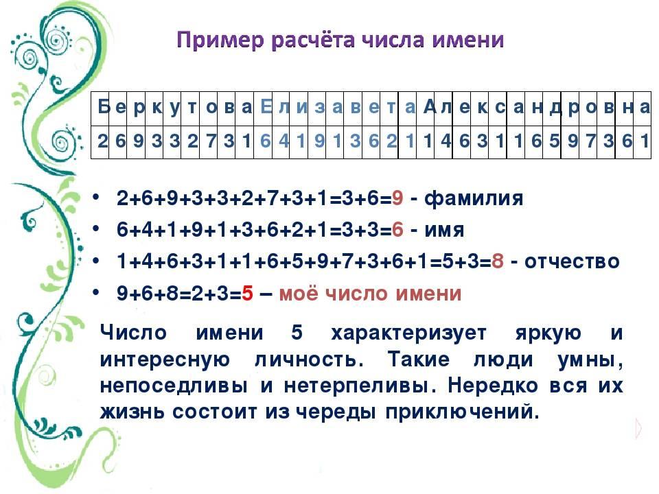 Нумерология: числовой код имени, фамилии, отчества и судьбы человека