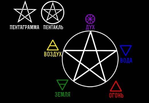 Как появился логотип: краткая история возникновения