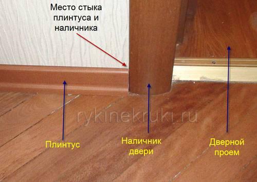Зачем втыкают иголки над входной дверью