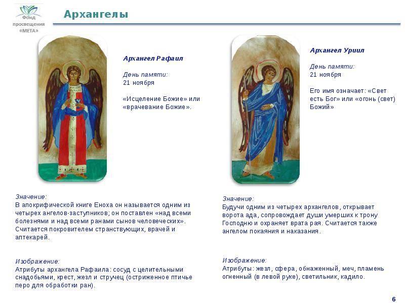 Имена архангелов и ангелов, их значение в христианской культуре