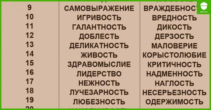 Число рождения 9 в нумерологии: что означает, главные черты характера людей с девяткой, семья и карьера, любовные отношения, советы в личной жизни и определении профессии