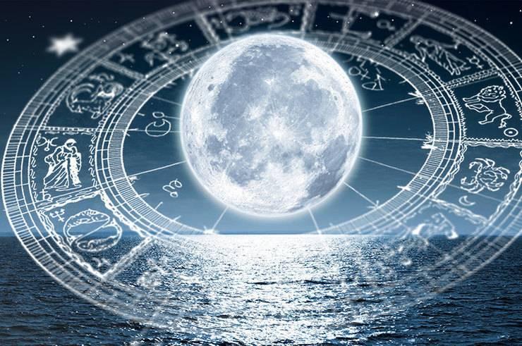 Луна в знаках зодиака