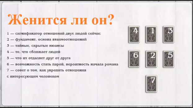 Расклад таро следующий шаг: схема, техника, значение позиций, пример