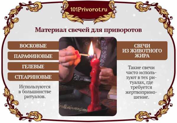Приворот на церковные свечи   любовная магия