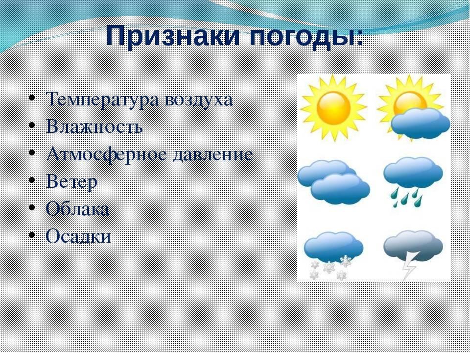 Народные приметы о погоде, календарь предсказаний на весь год