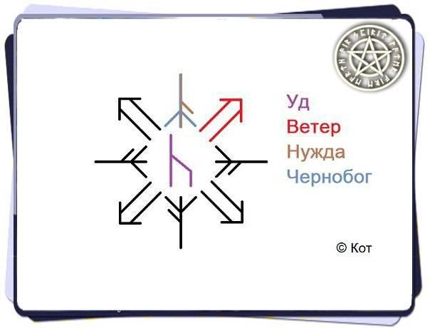 Чернобог у славян, его символы и руны: значение сегодня