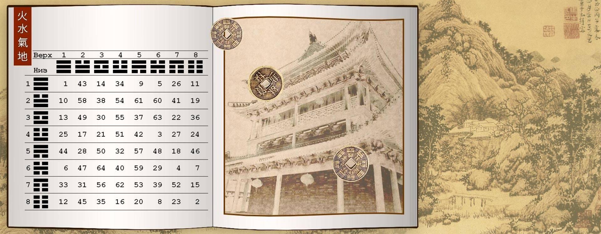 Книга перемен ицзин - гадание на монетах онлайн