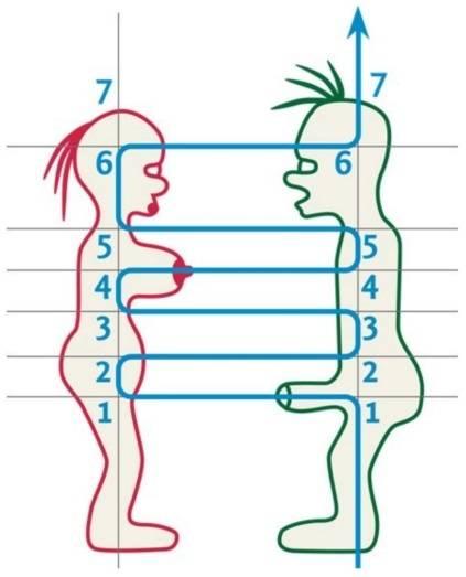 Привязка к человеку. отсечение привязанностей. энергетические привязки и зависимости, и как от них избавляться. | психология отношений