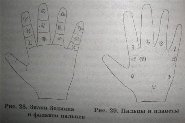 Фен шуй в маникюре —  значение пальцев рук и какие из них нужно выделять