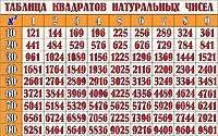 Число 0 в ангельской нумерологии