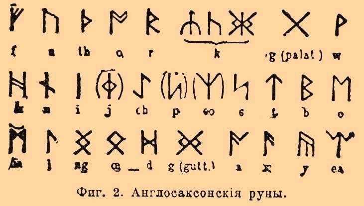 Славянские руны и рунический алфавит