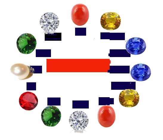 Камни знака зодиака козерог
