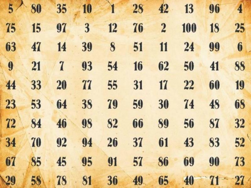 Гадание по таблице слов