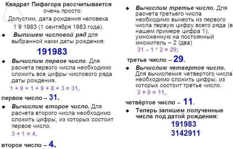 Цифра 3 в нумерологии что означает число 3, значение для судьбы