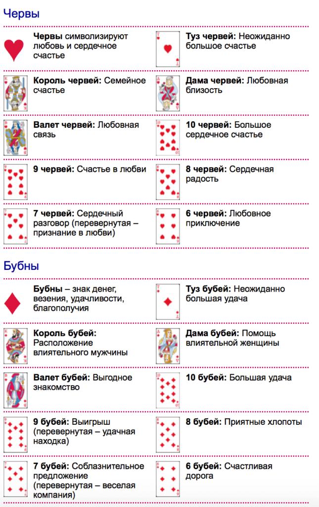 Гадание на картах толкование посредственность из школы магии 16