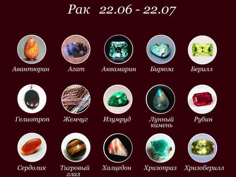 Какой камень подходит Ракам по знаку Зодиака?