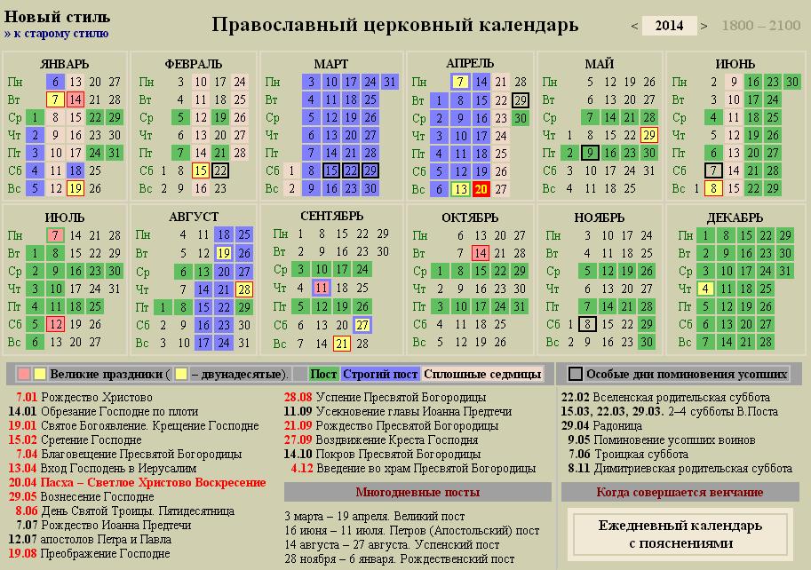 Церковный православный календарь на 2020 год со списком праздников и постов