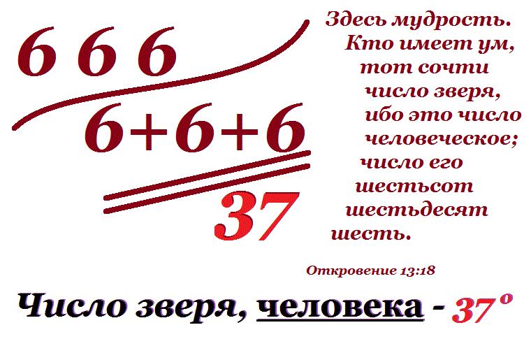 Число зверя — 666. что означает цифра шестьсот шестьдесят шесть?
