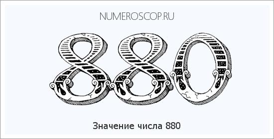 Ангельская нумерология: одинаковые цифры на часах и толкование значений