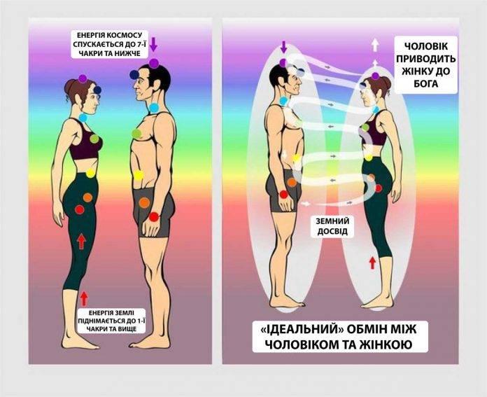 Любовная привязка парня – действенные ритуалы
