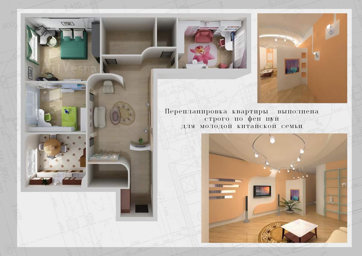 Расстановка мебели по фен-шуй: 6 принципов | дом мечты