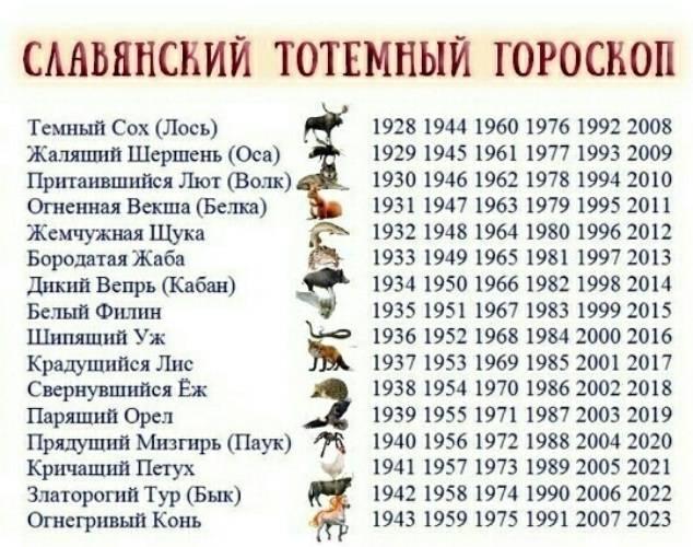Славянский гороскоп на 2020 год: тотемы, знаки  :: гороскоп  :: дни.ру