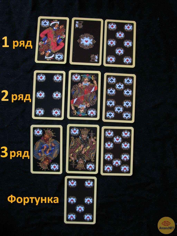 Онлайн гадание на цыганских картах гороскоп