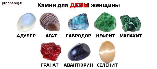 Как выбрать камни-талисманы для овна по гороскопу