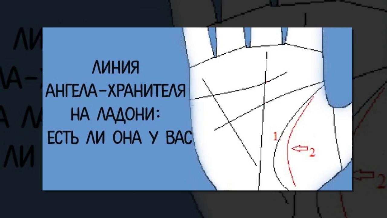 Линия марса на руке: значение, фото