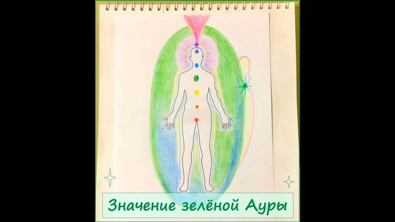 Аура человека: цвета, значение фиолетовой, синей, голубой, серой или черной ауры