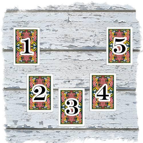 39 раскладов таро на существующие отношения | все таро