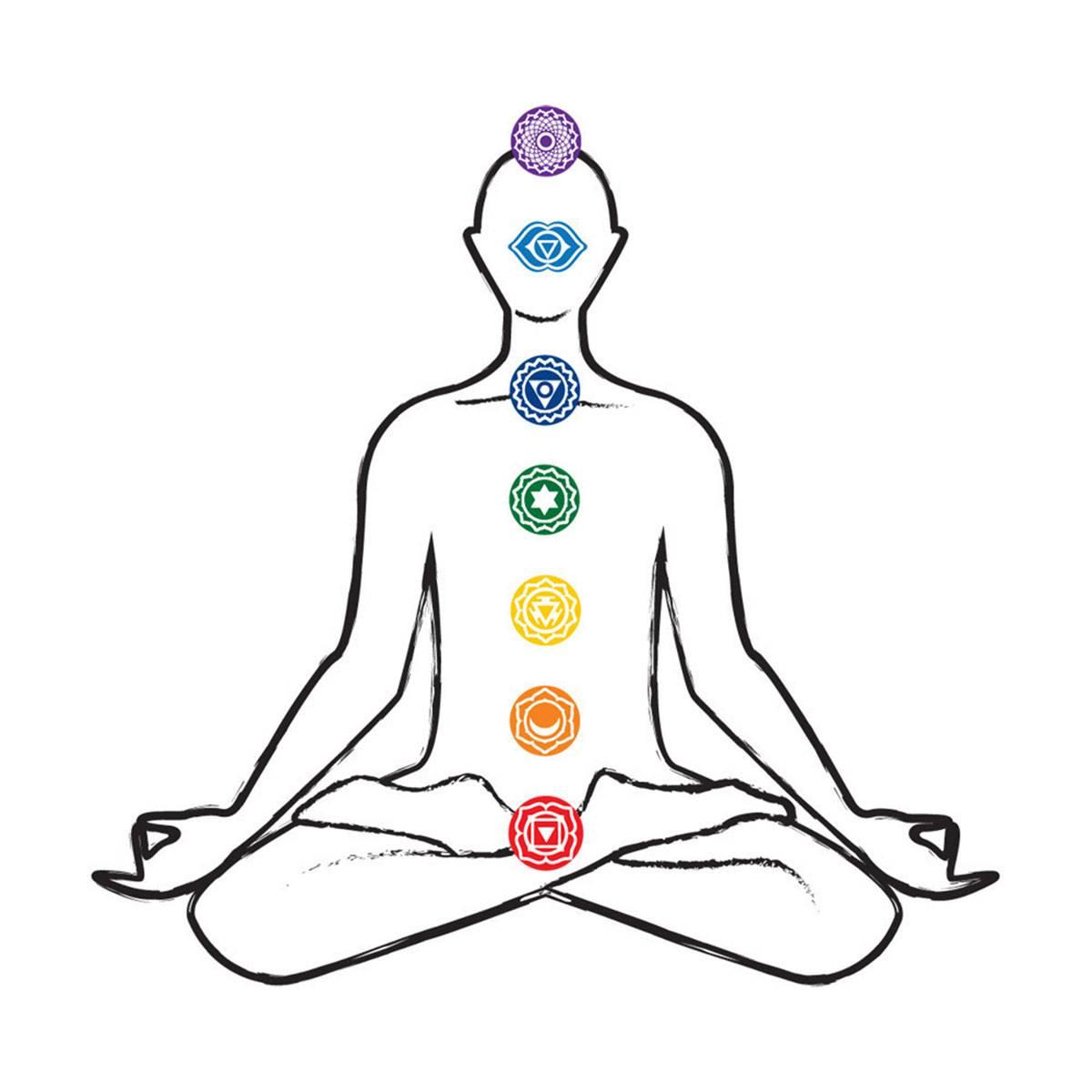 Йога кундалини 1 чакра, муладхара чакра за что отвечает, 1 чакра йога кундалини 1 чакра, муладхара чакра за что отвечает, 1 чакра