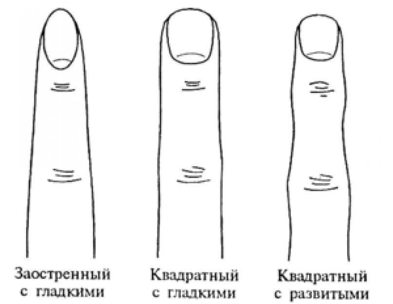 Как по пальцам определить характер человека