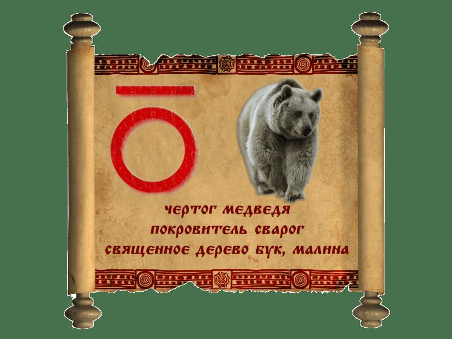 Чертог щуки в славянском гороскопе