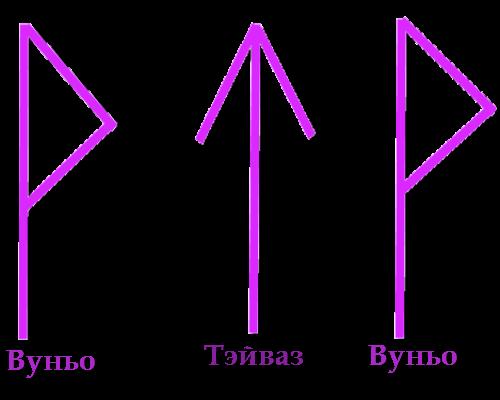 Что такое рунескрипты и рунограммы и как их правильно составлять