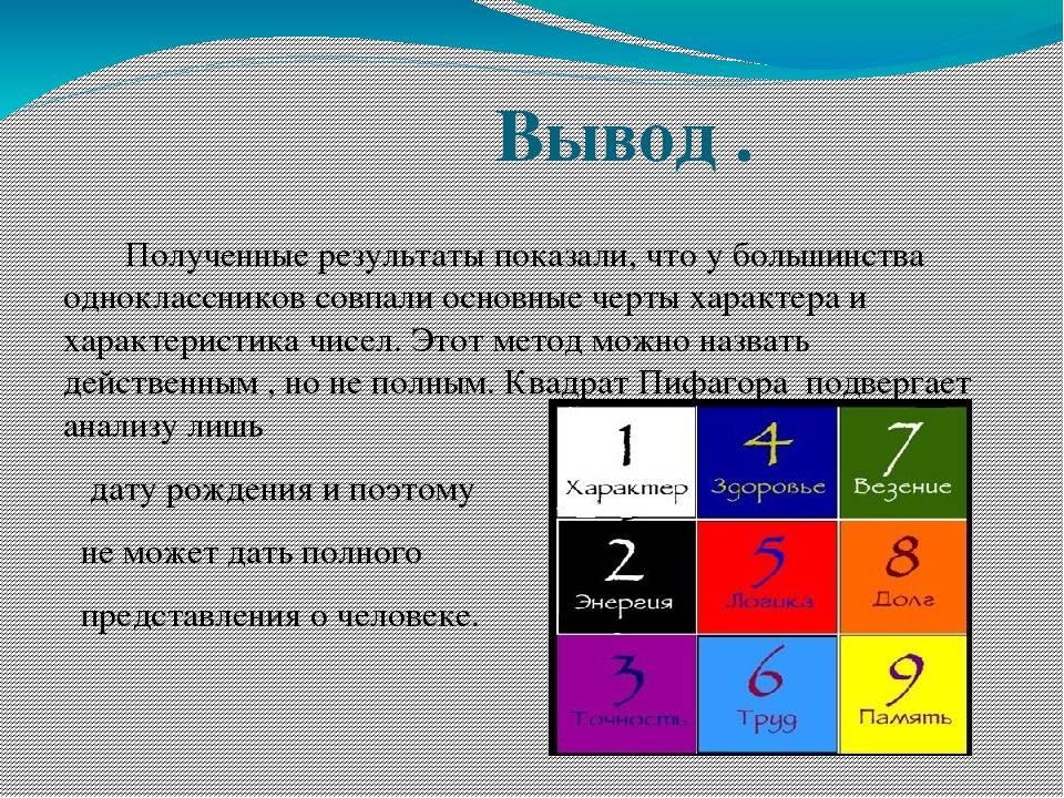 Как рассчитать психоматрицу по дате рождения (квадрат пифагора)?