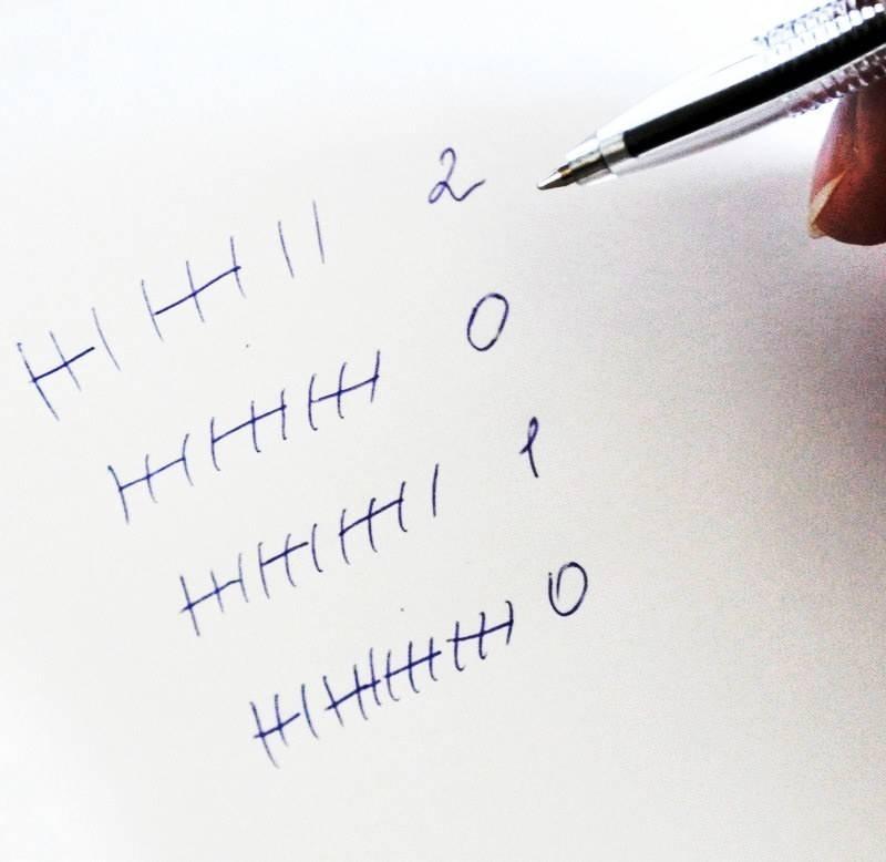 Правдивые гадания на листе бумаги с ручкой