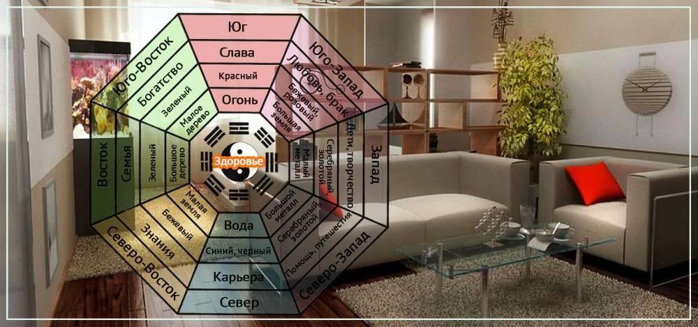 Фен-шуй ванной комнаты: активизируем энергию воды и привлекаем благополучие