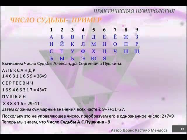 Нумерология имени и фамилии - рассчитать число нумерологии по дате рождения и имени