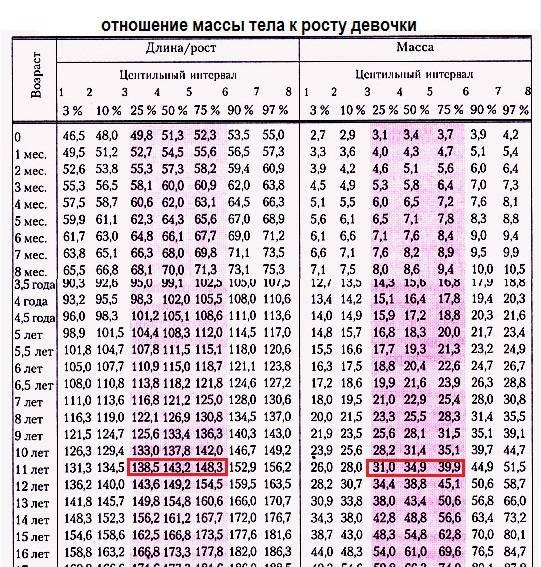 Нумерология дня, гороскоп на сегодня
