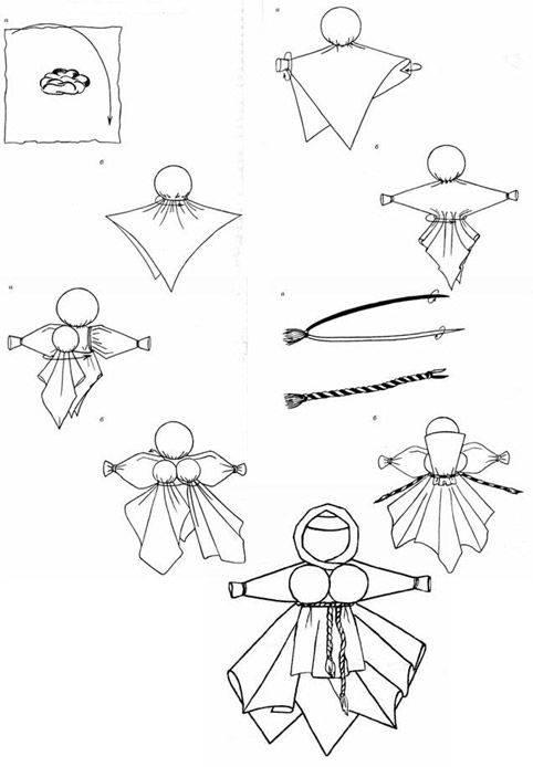 Как сделать куклу-оберег своими руками?