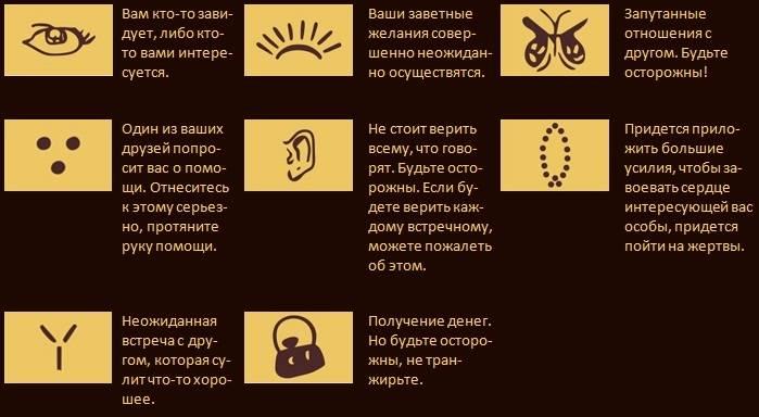 Гадание на кофейной гуще: человек – значение символа на sunami.ru