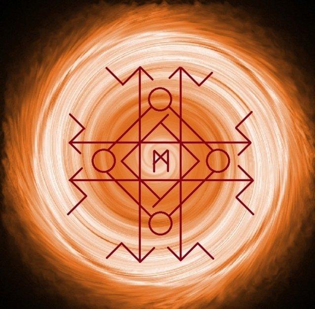 Диагностика рунами (защиты, става, негатива, ритуала, чистки)