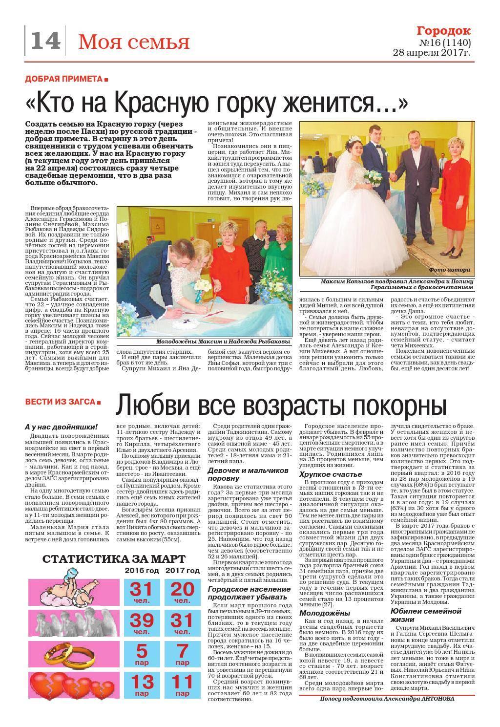 Красная горка 2020: когда выходить замуж, свадебные обряды и приметы, что нельзя делать
