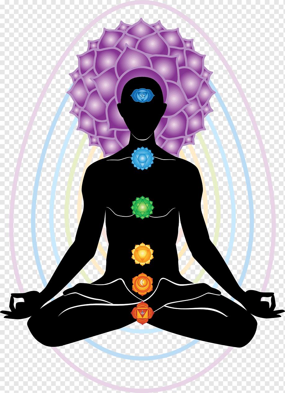 Муладхара чакра (первая чакра, корневая чакра) в кундалини йоге - kundalini.love