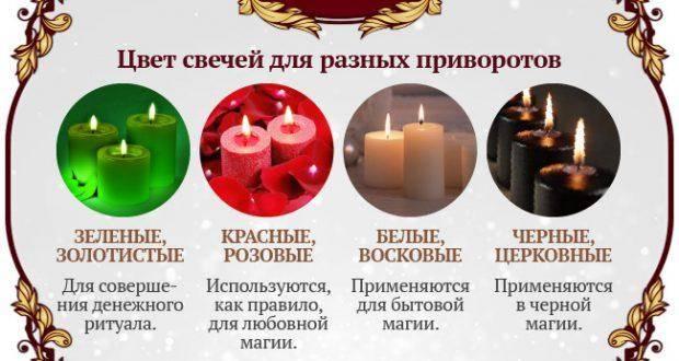 Приворот на свечах на любовь мужчины - читать самостоятельно