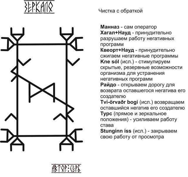 Чистка рунами - журнал могуры