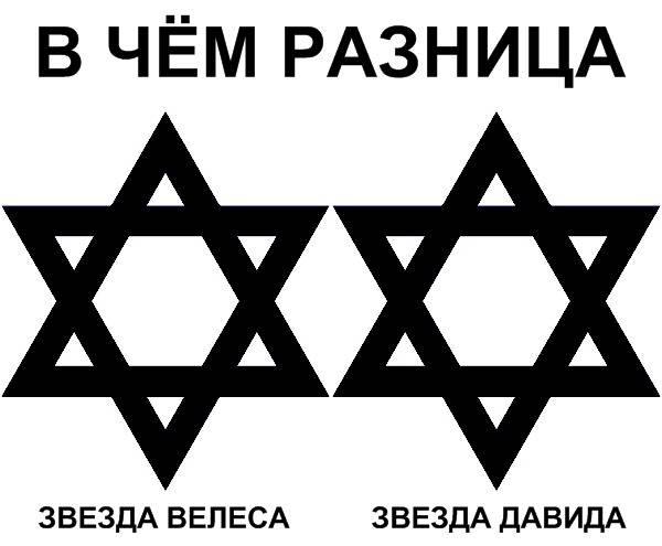 Звезда давида: можно ли носить православным