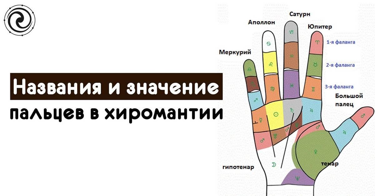 Амулет хамса или рука фатимы − значение талисмана